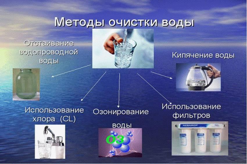 Для улучшения таких свойств воды, как прозрачность, вкус, запах чаще всего используются методы осветления, обесцвечивания и дезодорации.