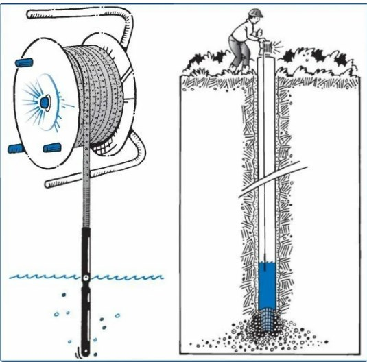 С помощью веревки с отвесом можно определить уровень воды