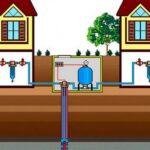 Как подключить 1 скважину на 2 дома