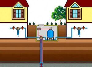 Скважина на два дома