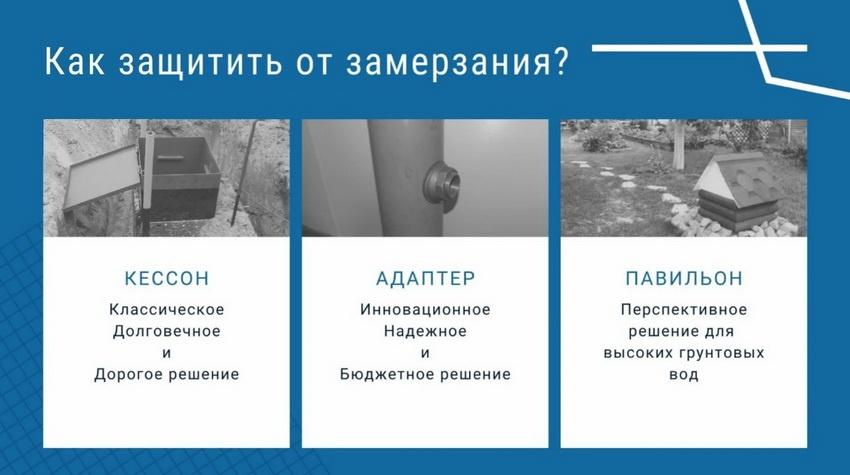 Как не допустить замерзания элементов обвязки водозаборной скважины
